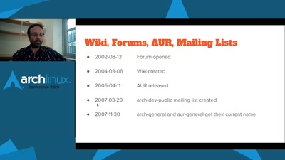 Arch Linux: Past, Present and Future