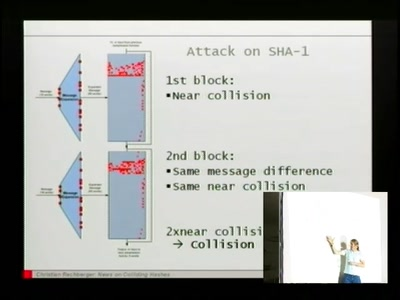 News on Colliding Hashes