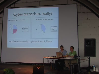 Legal, illegal, decentral: Post-hacker-ethics cyberwar