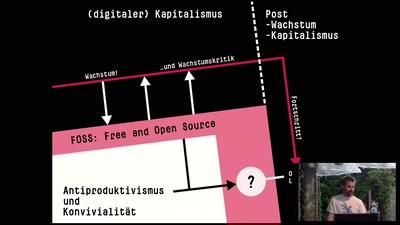 Konviviale Software vor und jenseits des digitalen Kapitalismus