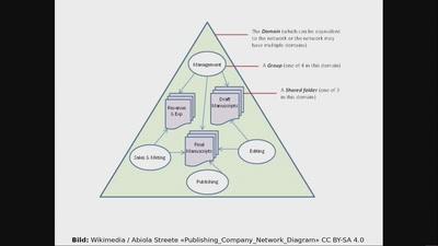 Cyberwar und dessen Kollateralschäden