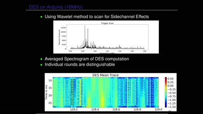 SDR as Side Channel Attack Platform