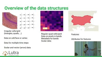 Mesh: GIS data beyond raster and vector