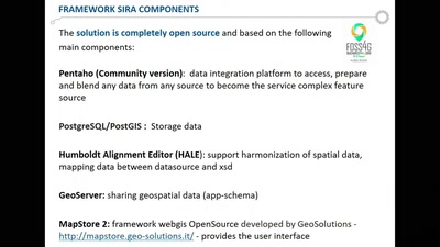 SIRA – a single framework to search and view complex datasets through OGC services