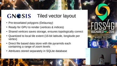 GNOSIS Map Tiles: Open specifications for tiles of vector, imagery, coverages, point clouds, referenced and embedded 3D models