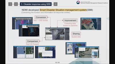 Establishment of Integrated Disaster Response System through the Analysis of Disaster Response Work