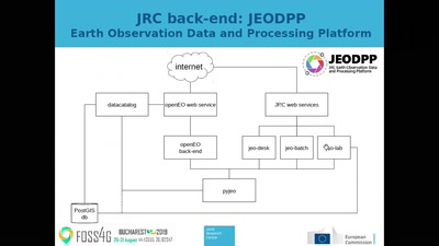 Implementing an openEO compliant back-end for processing data cubes on the JEODPP