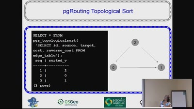 Shortest path in the database and more with pgRouting