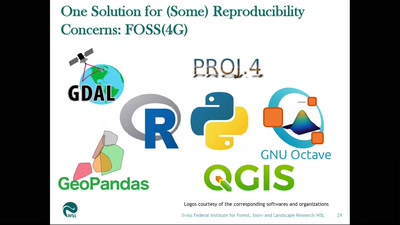 Open Science, Knowledge Sharing and Reproducibility as Drivers for the Adoption of FOSS4G in Environmental Research