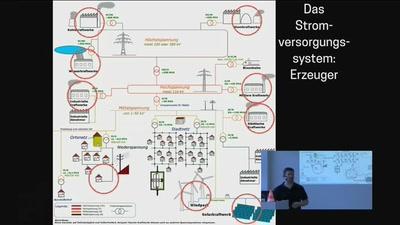 https://netzsin.us - Dem Stromnetz auf die Finger geguckt