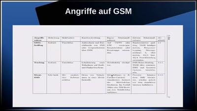 Moderne Kryptografie  in drahtlosen Netzwerken (GSM, UMTS, LTE, WIMAX, TETRA, WIFI)
