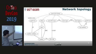 Osmo-GSM-Tester: (E)GPRS test setup