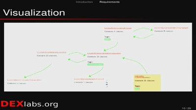 Android Analysis Framework