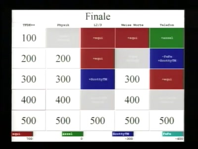 Hacker Jeopardy