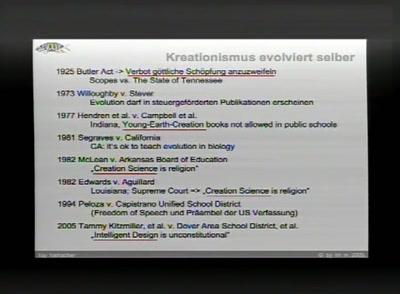 Vom Kreationismus zum Kollektivismus