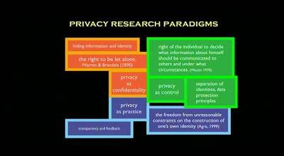 A Critical Overview of 10 years of Privacy Enhancing Technologies