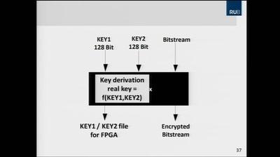 Extracting keys from FPGAs, OTP Tokens and Door Locks