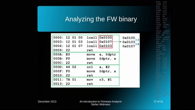 An introduction to Firmware Analysis