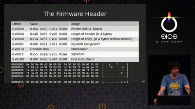 AMD x86 SMU firmware analysis