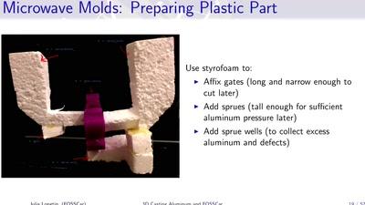 3D Casting Aluminum