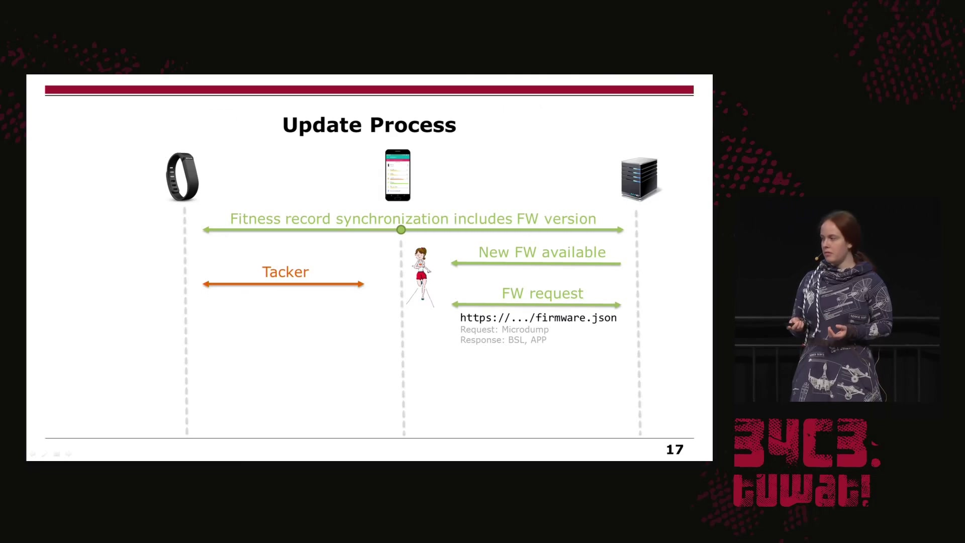34C3: Fitbit Sniffing And Firmware Hacking | Hackaday