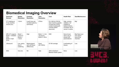 Low Cost Non-Invasive Biomedical Imaging