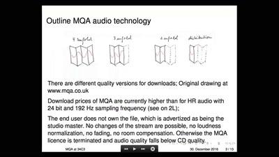 MQA - A clever stealth DRM-Trojan