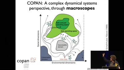 Closing the loop: Reconnecting social-technologial dynamics to Earth System science