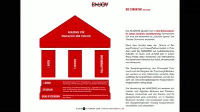 Theater und Quantenzeitalter