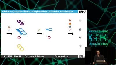 Hacking the Human Microbiome