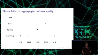 The year in post-quantum crypto