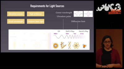 An ultrashort history of ultrafast imaging