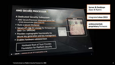 Uncover, Understand, Own - Regaining Control Over Your AMD CPU