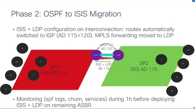 Merging Service Provider Networks