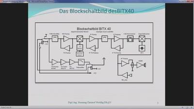 BITX40 / µBITX40 - 40-m-QRP-Transceiver