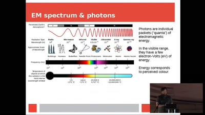 photons to electrons: how imaging sensors work from quantum mechanics up