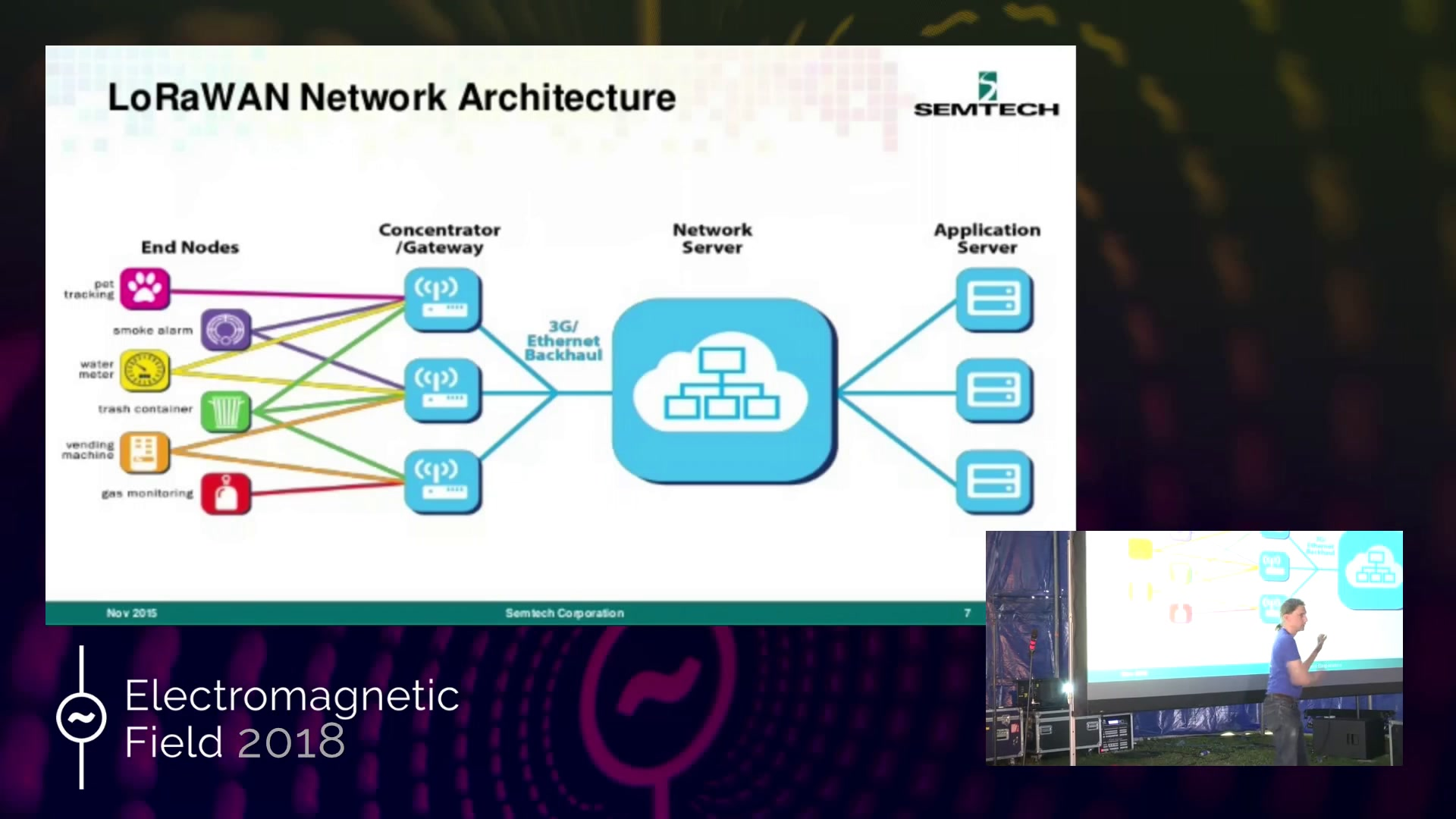 media ccc de - Deploying a LoRaWAN network
