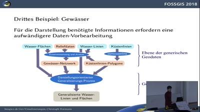 Darstellungsorientierte Generalisierung von offenen Geodaten