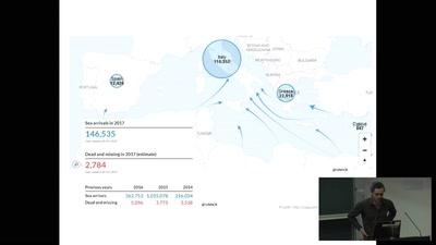 Katastrophenhilfe für die zivile Seenotrettung im Mittelmeer