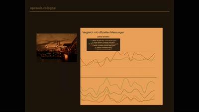 Luftdaten für die Stadt - OpenAir Cologne