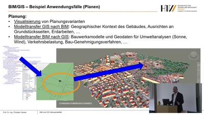BIM- und GIS-Interoperabilität