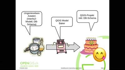 QGIS-Projektgenerator – vom Datenmodell zur Erfassung