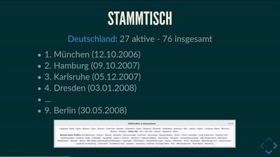 Community Arbeit – ein Einblick in die Berliner OSM/FOSSGIS-Community