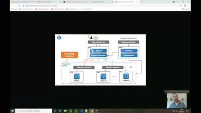 Vorteile einer Datenhaltung in PostgreSQL/PostGIS, die ein Shapefile nicht bietet