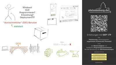 Erfahrungen mit QEP 179: Über Paketierung, Abhängigkeiten, ungenutztes technisches Potential sowie die Notwendigkeit von fundierten Programmierkenntnissen bei der Benutzung von GUI-Anwendungen