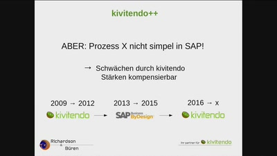 kivitendo als Nachfolger für SAP by Design
