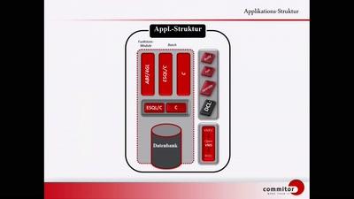Betriebssystemwechsel von VMS nach Linux am Beispiel einer Produktionsumgebung