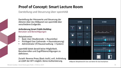 Smart Home Goes Public - Open-Source-Software für den Einsatz in einem Smart Public Building