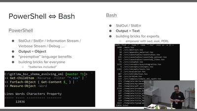 WSL, PowerShell & Chocolatey: Ein Hauch von Linux