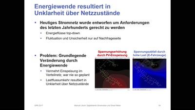 Digitalisierte Stromnetze und Smart Meter in Deutschland